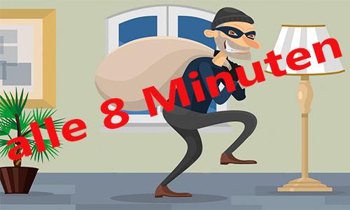 Alle 8 Minuten